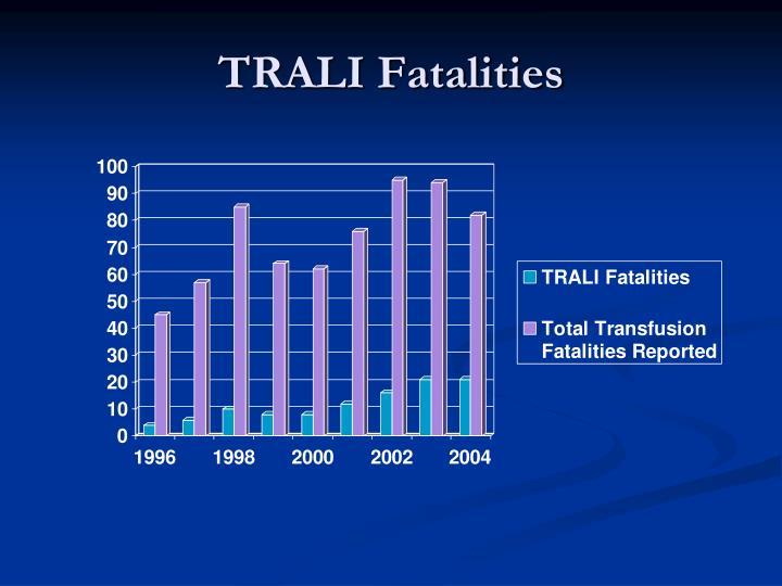 TRALI Fatalities