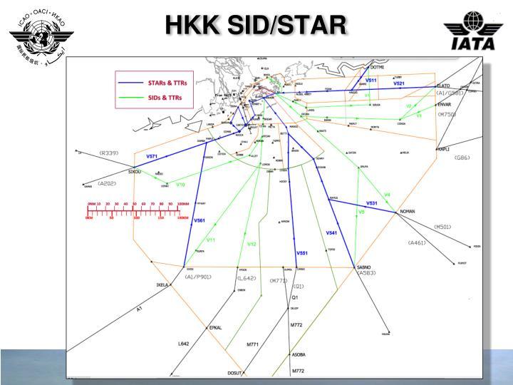 HKK SID/STAR