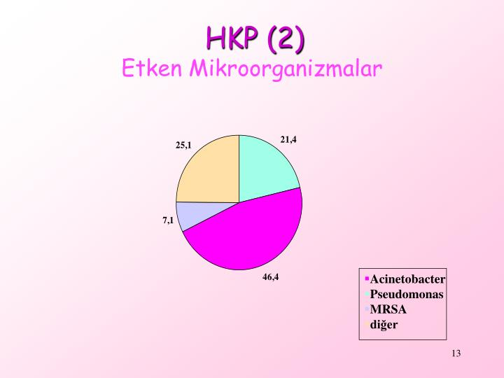 HKP (2)