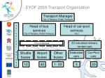 eyof 2009 transport organisation