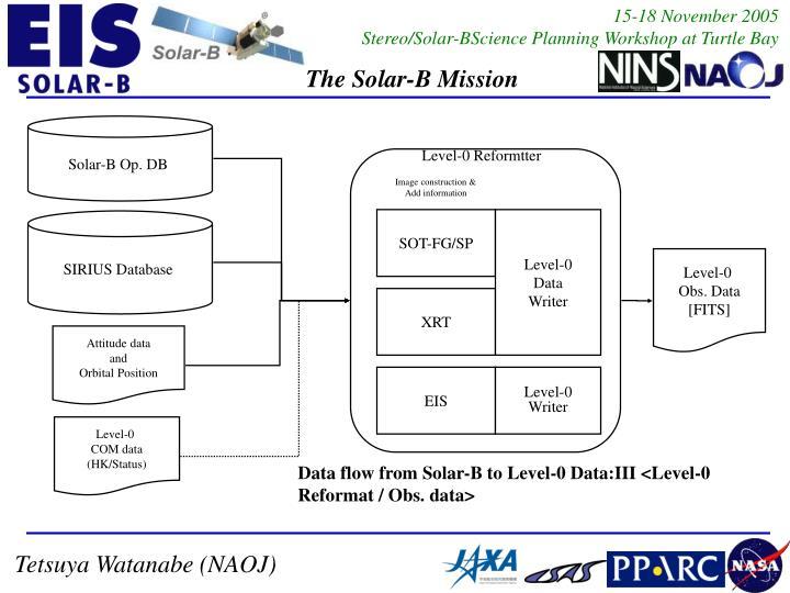 Solar-B Op. DB