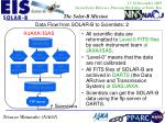 data flow from solar b to scientists 2