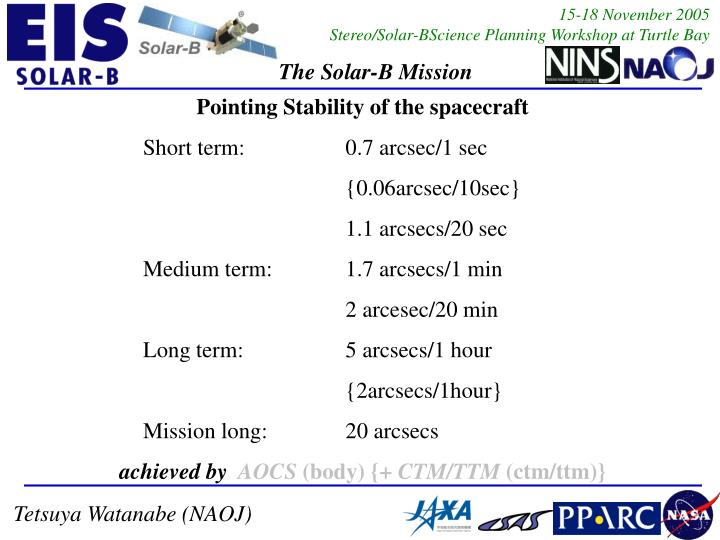 Pointing Stability of the spacecraft