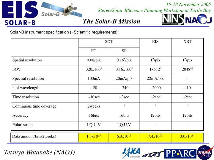 Solar-B instrument specification (=Scientific requirements):