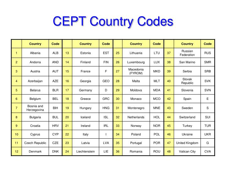 CEPT Country Codes