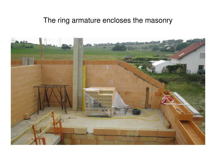 The ring armature encloses the masonry