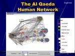 the al qaeda human network