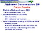attainment demonstration sip process overview