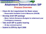 attainment demonstration sip process overview1