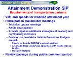 attainment demonstration sip requirements of transportation partners