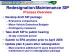 redesignation maintenance sip process overview1