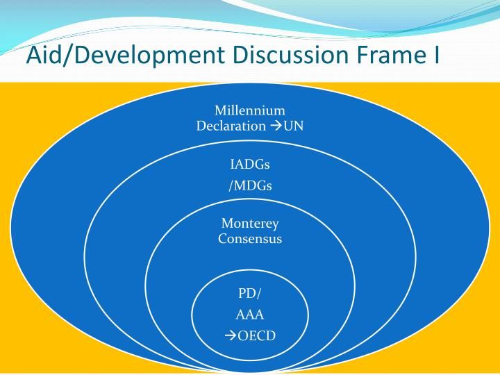 Aid/Development Discussion Frame