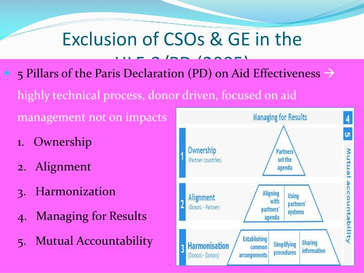 Exclusion of CSOs & GE in the