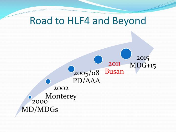 Road to HLF4 and Beyond