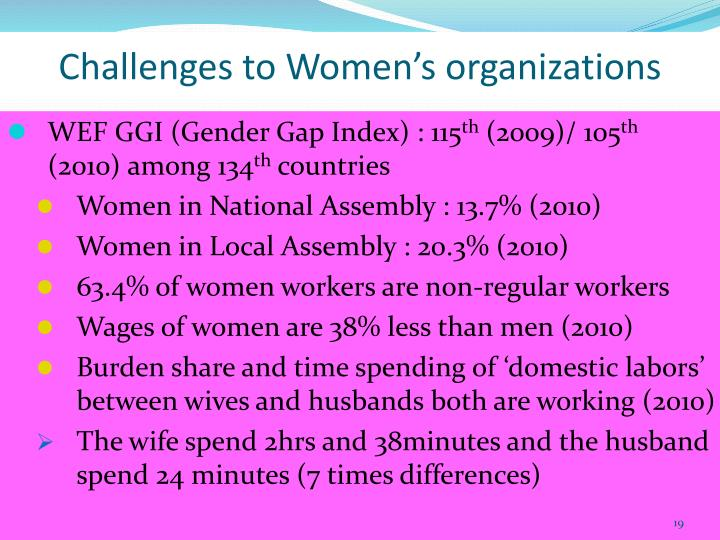 Challenges to Women's organizations