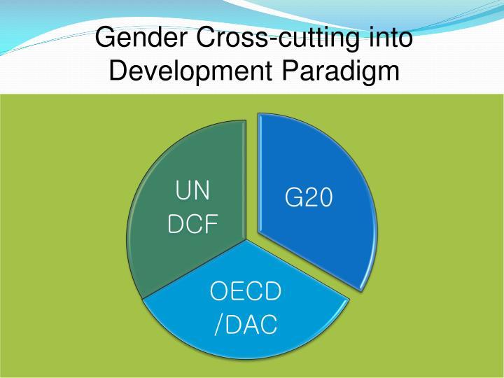 Gender Cross-cutting into Development Paradigm
