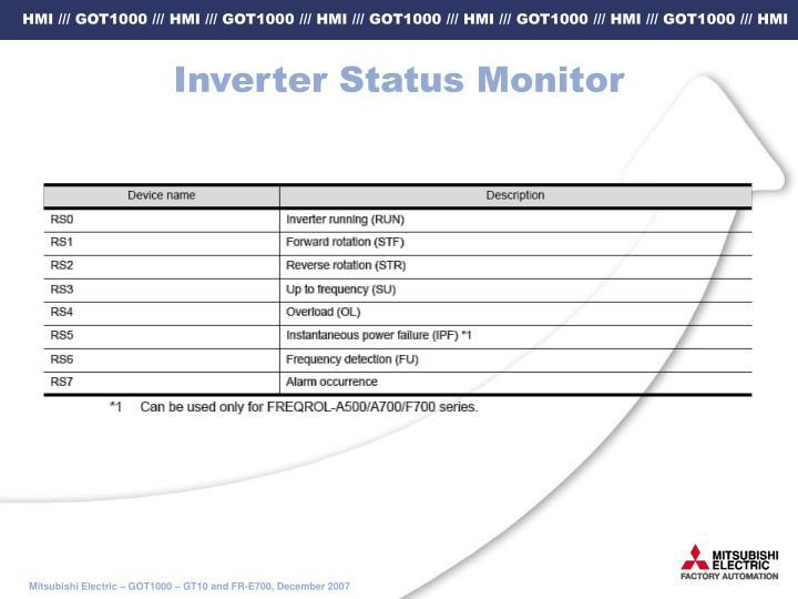 Inverter Status Monitor