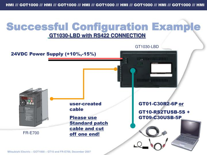 Successful Configuration Example
