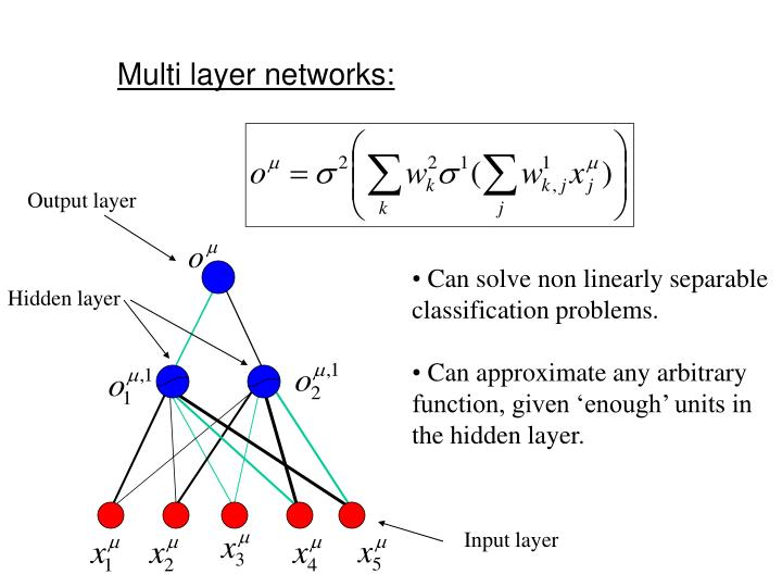 Multi layer networks:
