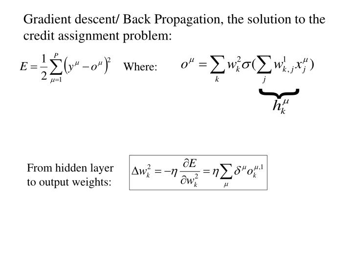 Gradient descent/ Back Propagation, the solution to the credit assignment problem: