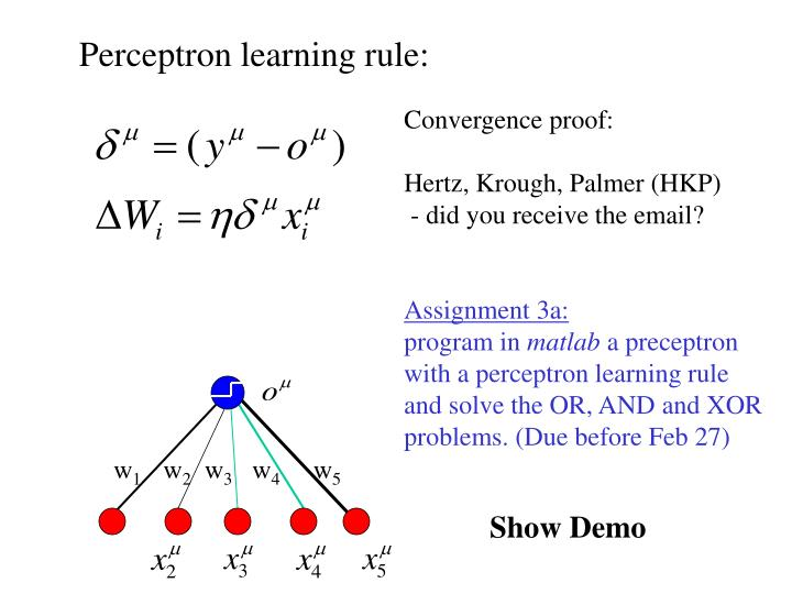 Perceptron learning rule: