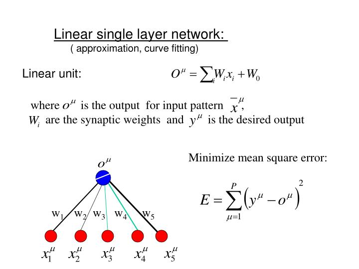 Linear single layer network: