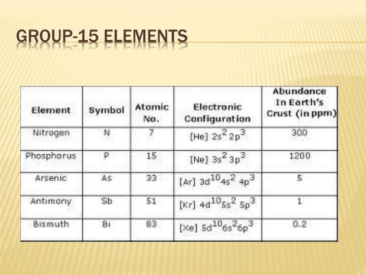 GROUP-15 ELEMENTS