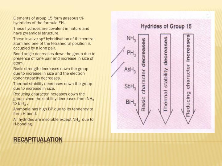 Elements of group 15 form gaseous tri-