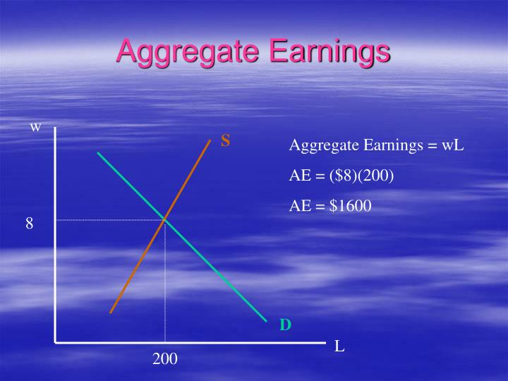 Aggregate Earnings