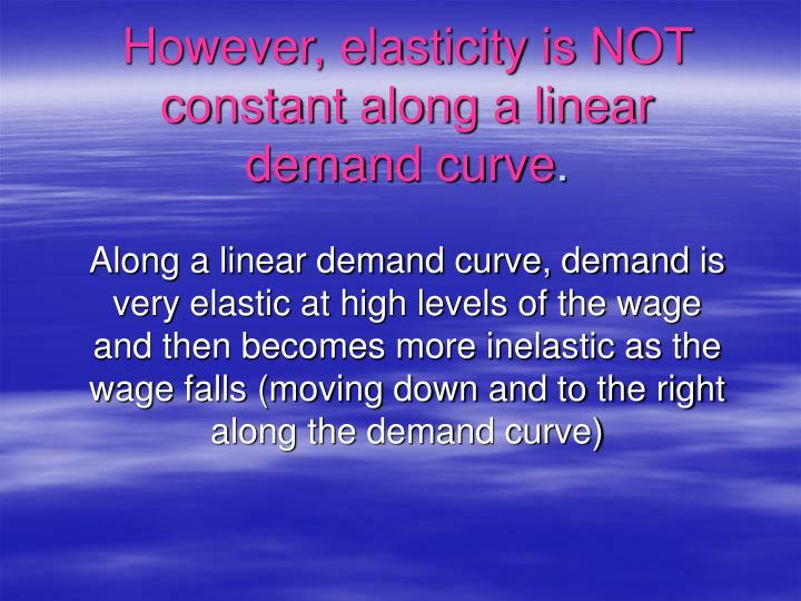 However, elasticity is NOT constant along a linear demand curve