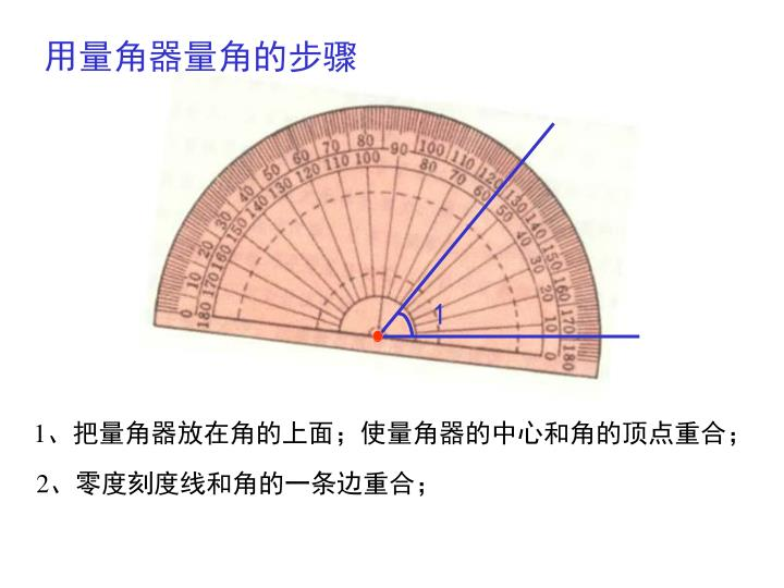 用量角器量角的步骤
