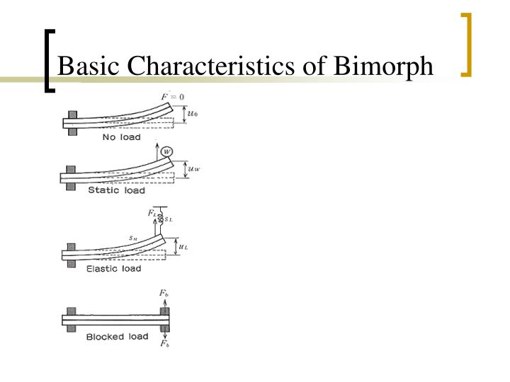 Basic Characteristics of Bimorph