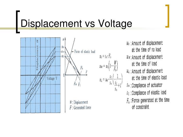 Displacement vs Voltage