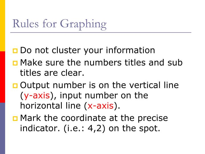 Rules for Graphing