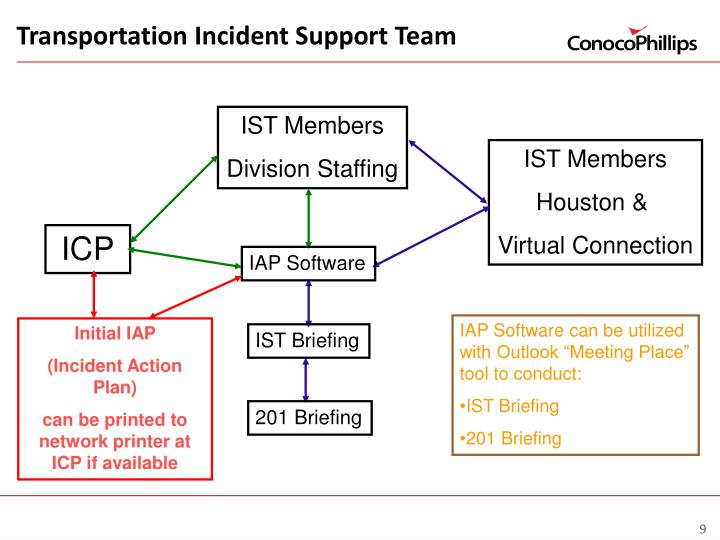 Transportation Incident Support Team