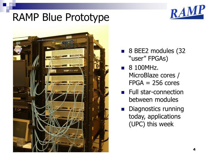 RAMP Blue Prototype