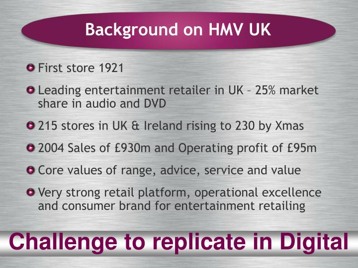 Background on HMV UK