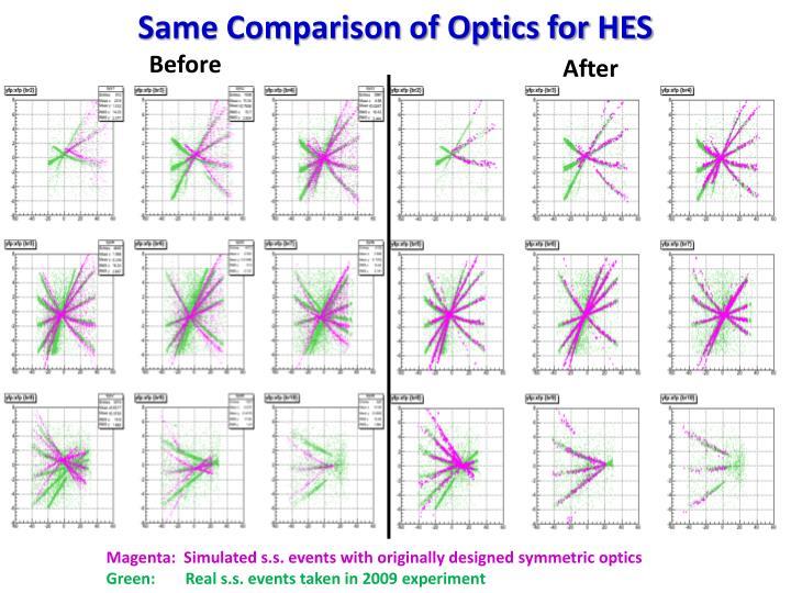 Same Comparison of Optics for HES