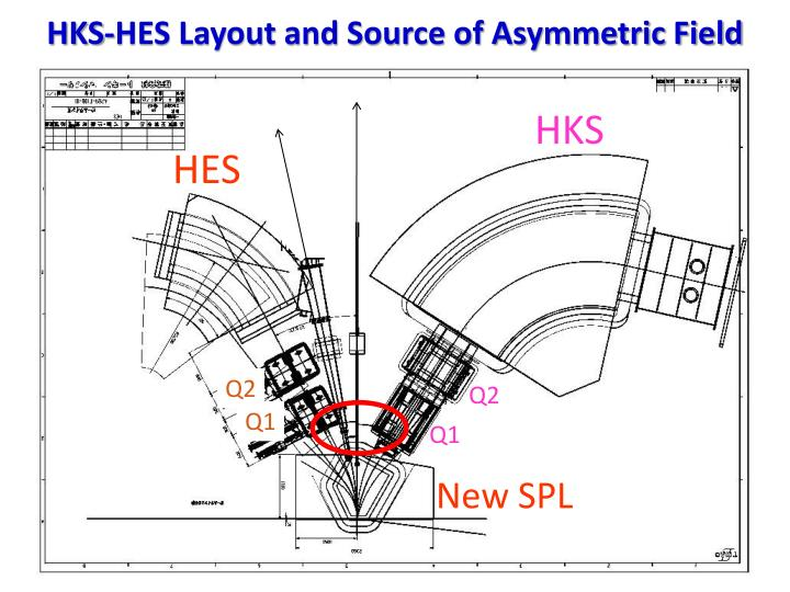 HKS-HES Layout and Source of Asymmetric Field
