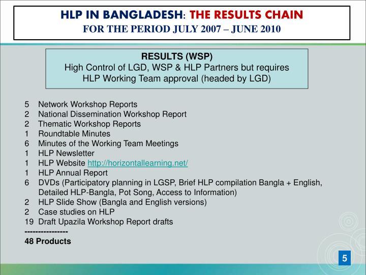 HLP IN BANGLADESH: