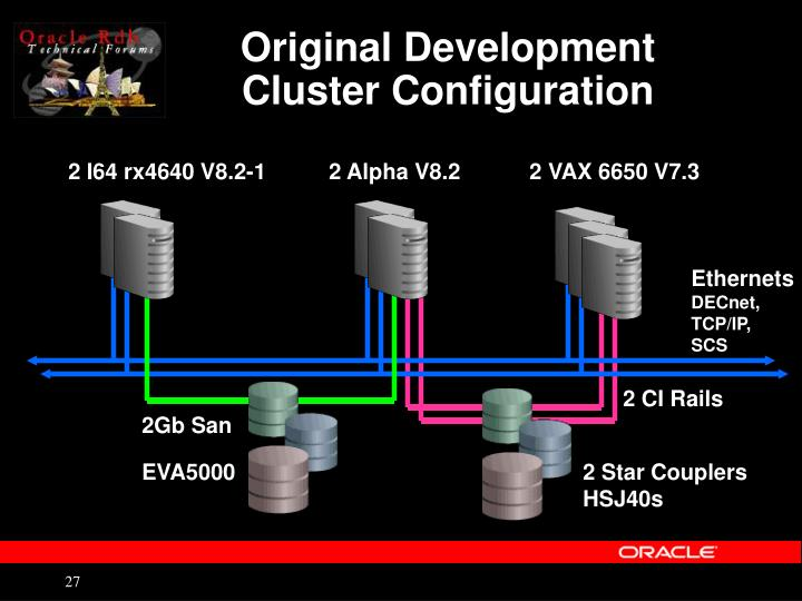 Original Development Cluster Configuration