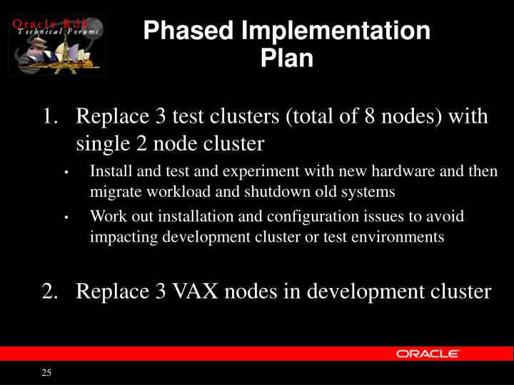 Phased Implementation Plan