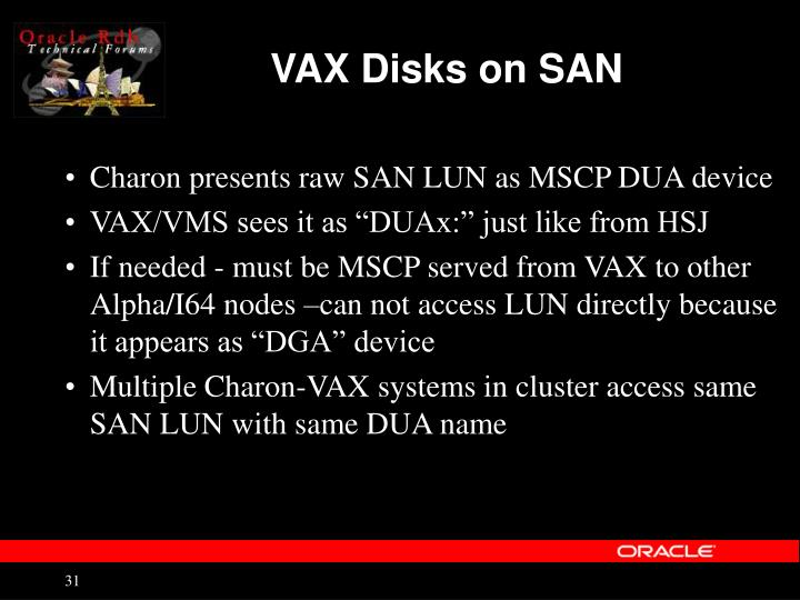 VAX Disks on SAN