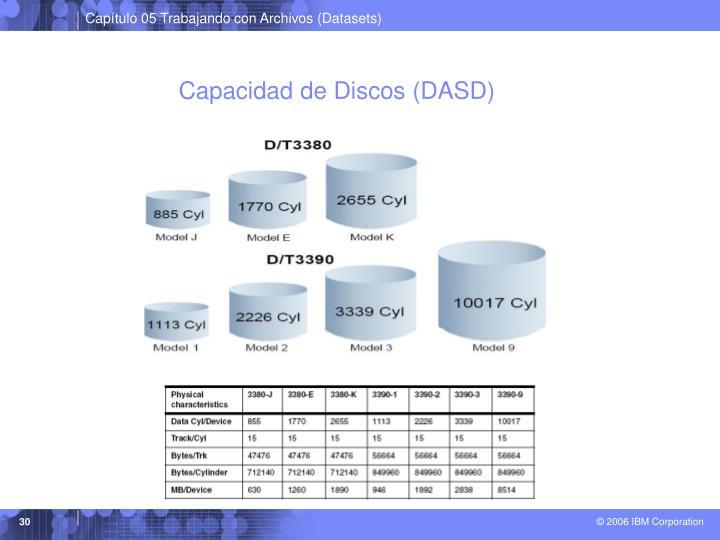 Capacidad de Discos