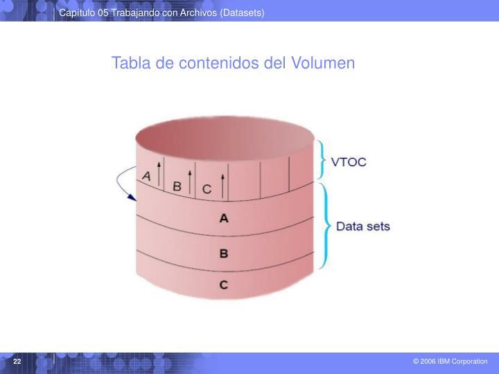 Tabla de contenidos del Volumen