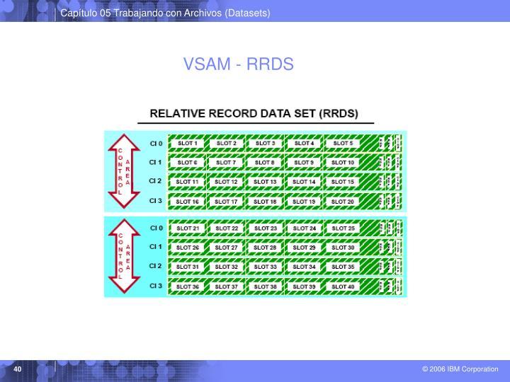 VSAM - RRDS