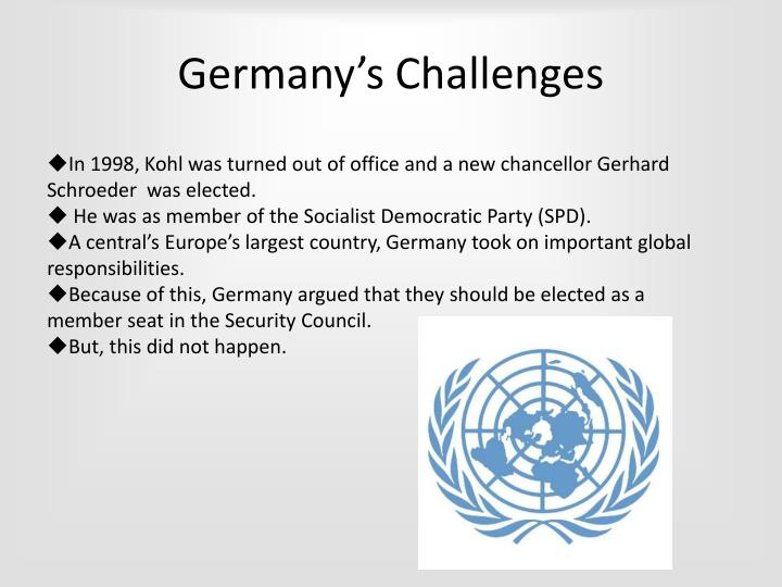 Germany's Challenges