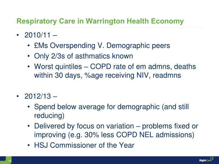 Respiratory Care in Warrington Health Economy