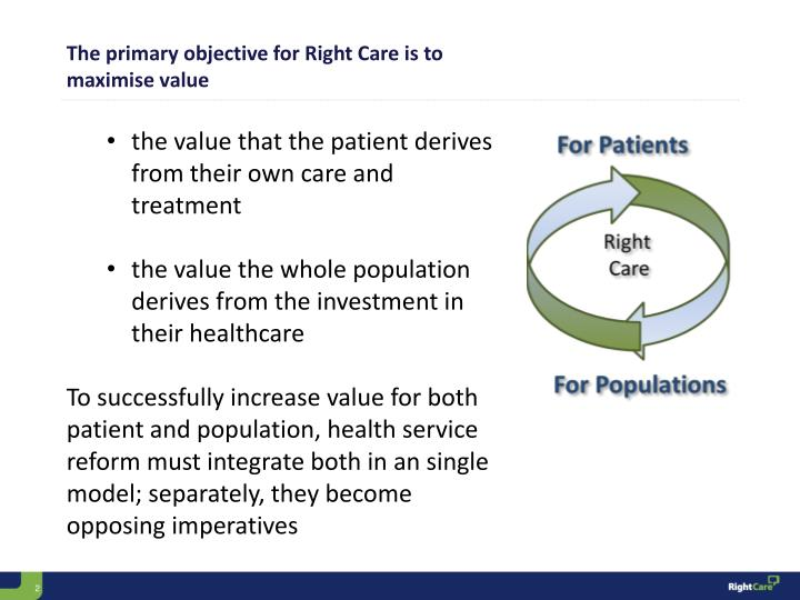The primary objective for Right Care is to maximise value