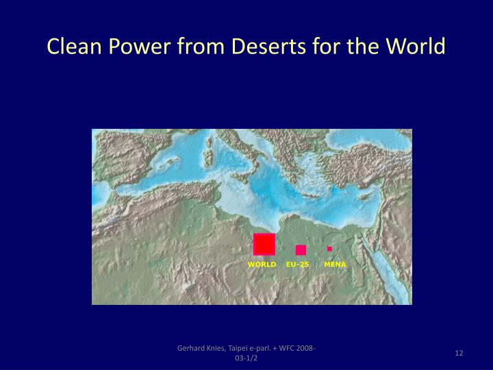 Clean Power from Deserts for the World